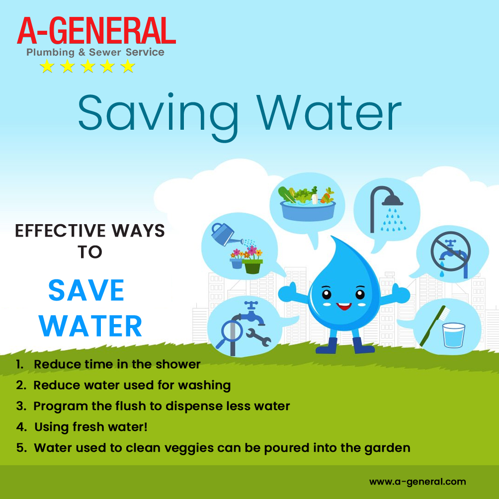 Useful Tips For Saving Water