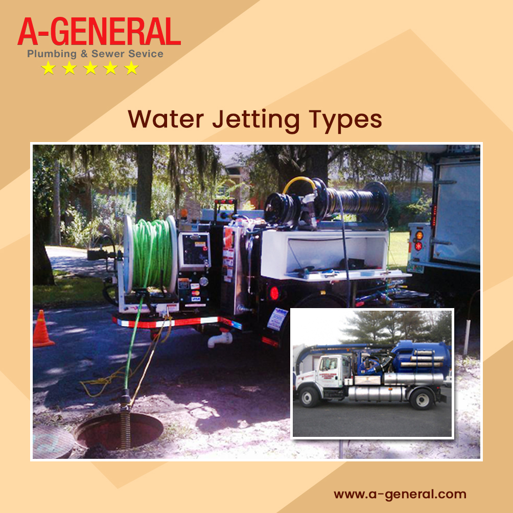 Types of water jetting services