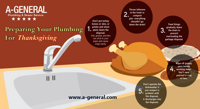 Simplify Your Thanksgiving Avoid Plumbing Disasters with These Tips